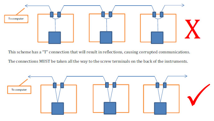 wiring tips RS 485 Communication Wiring